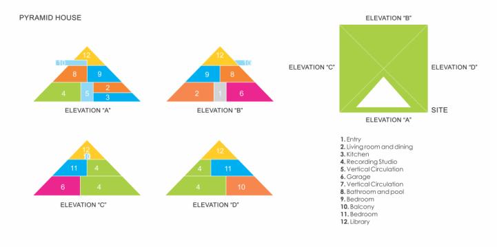 The pyramid house design | INFOCUS247