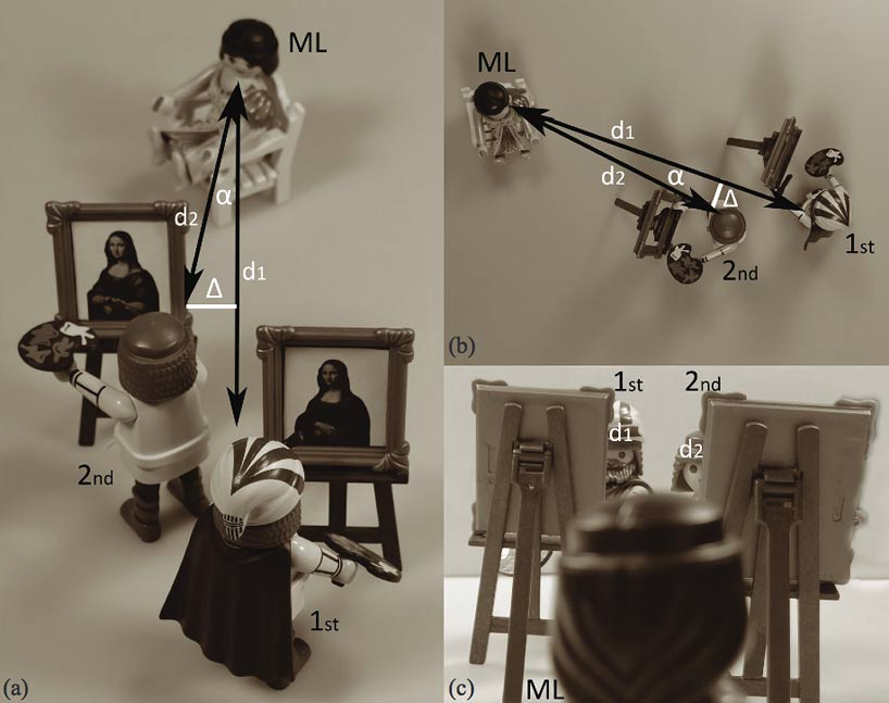 The supposed setting during the painting of the Mona Lisa as recreated in playmobil  (ML stands for Mona Lisa, the portrayed person; 1st = painter of the Louvre version; 2nd = painter of the Prado version)