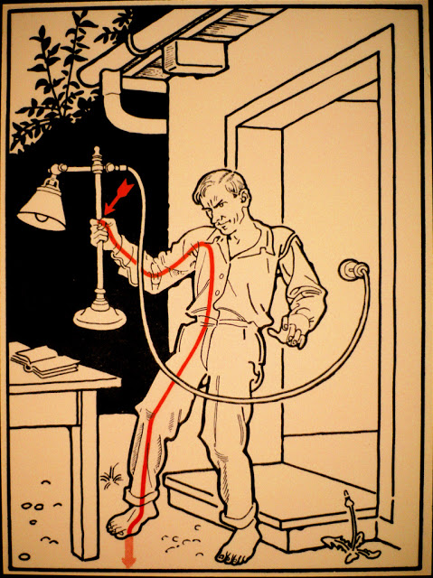 30 Ways to Die of Electrocution (15)