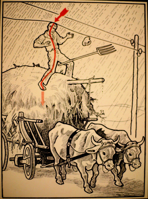30 Ways to Die of Electrocution (19)